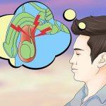 Thắt ống dẫn tinh có đau không ?